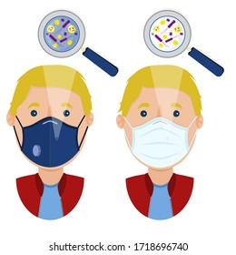 White man wearing two types of masks (surgical face mask and N95 respirator) contaminated with microorganism.
