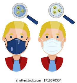 White man wearing two types of masks (surgical face mask and N95 respirator) contaminated with angry cartoon virus.