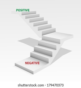 White stair with word positive and negative.