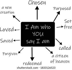 I am who you say I am, Christian Quote Design, Typography for print or use as poster, card, flyer or Banner