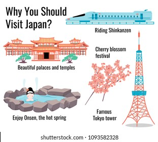 Why should visit Japan infographics, with riding Shinkansen, seeing cherry blossom, temple and castle, famous Tokyo tower, and enjoying Onsen ,isolated on white background, illustration, vector