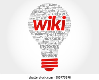 Wiki HD Stock Images | Shutterstock
