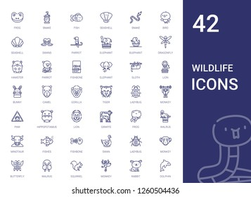 wildlife icons set. Collection of wildlife with frog, snake, fish, seashell, bird, swans, parrot, elephant, dragonfly, hamster, fishbone. Editable and scalable wildlife icons.