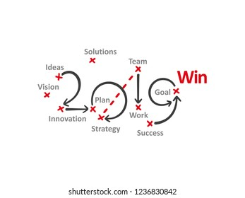 Win New Year 2019 word cloud red marks white background vector