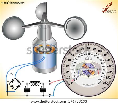 Anemometer Circuit Diagram | Wind Anemometer Circuit Diagram Stock Vector Royalty Free