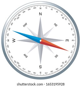 Wind rose compass, star symbol