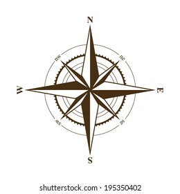 Wind rose/ compass, vector.