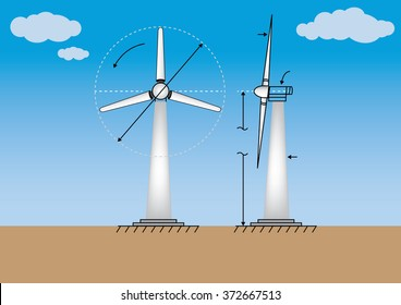 wind turbine vector. A wind turbine is a device that converts kinetic energy from the wind into electrical power. The term appears to have migrated from parallel hydroelectric technology.