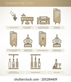 Wine making: Charmat method