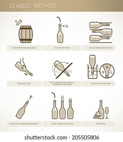 Wine making: classic method