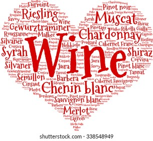 Wine Related Word Cloud