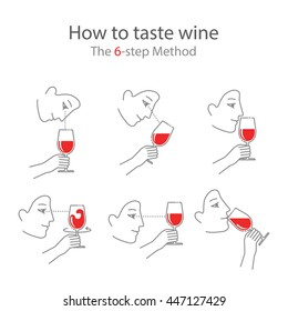 Wine tasting guide for beginners in a modern flat style. How to taste wine, the 6-step method. Stages of wine tasting. Typography poster for wine tasting, information poster for wineries or wine shop