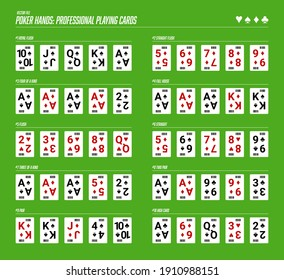 Winning Poker Hands. 10 examples and rules. Royal Flush, Straight Flush, Full House, Two Pair, Three of a Kind. Online Gambling and Casino. Dealer, Betting, Vegas - Vector