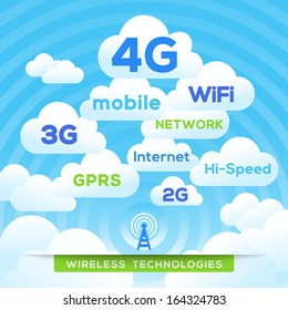 Wireless Technologies Mobile 4G LTE Wifi 3G GPRS