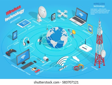 Wireless technology infographic connection of modern gadgets with cell tower. Vector of wireless communication scheme transfer of information betwee not connected electrical conductor points