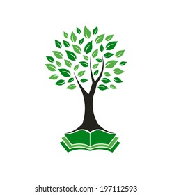 Wisdom tree image. Concept of wisdom, strength, magical, hope. Vector icon