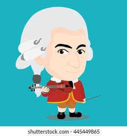 Wolfgang Amadeus Mozart Character