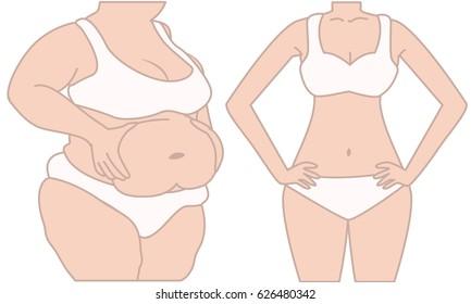 mujeres gordas para adaptarse a la transformación