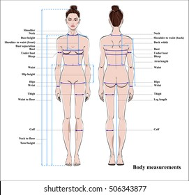 woman body measurement chart  scheme for measurement human body for sewing  clothes  female figure