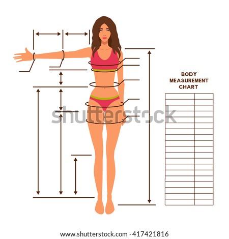 Woman Body Measurement Chart Scheme Measurement Stock Vector