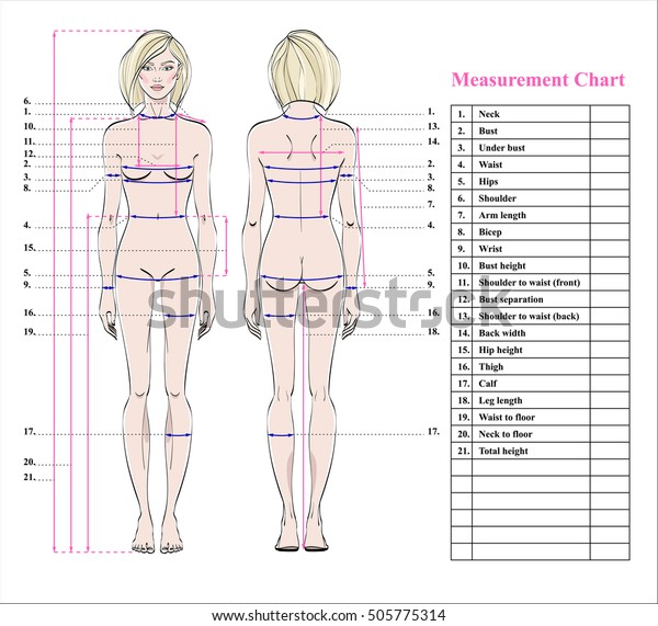 Body Measurement Chart - Gallery Of Chart 2019