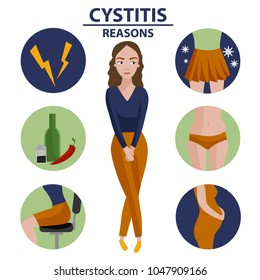 Woman and cystitis infographics.  Reasons of the disease.