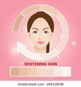 Woman and dark to light chart skin tones vector illustration