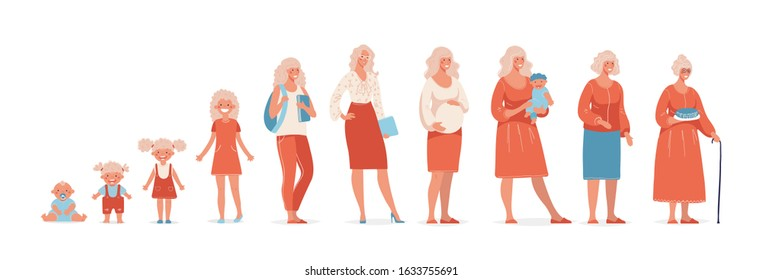 A woman at different ages, childhood, youth, maturity. Girl child, schoolgirl, student, teenager, adult woman, lady, grandmother. Stages of character growth. Flat cartoon vector illustration