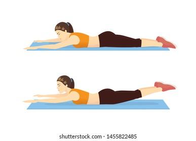 Woman doing exercise with Super hero flying position on blue mat in 2 step for guide. Illustration about Workout diagram.
