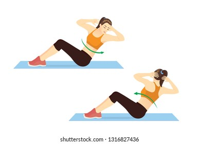 exercise myths : twisting reduces your waist fat