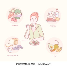 Woman eating healthy salad in hand drawn line style, all kinds of food ingredients