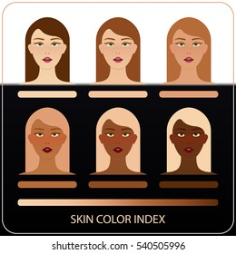Woman face skin color index infographic in vector. Woman face with chart of level color skin. Info-graphic vector 6 types skin from light to dark. Level of skin color of different nationalities races