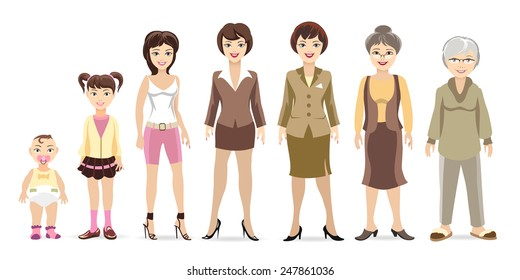 Woman generations. Woman at different ages, baby, child, woman and elderly. Vector illustration