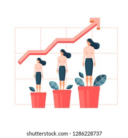 Woman growing in flowerpot. Flat design vector illustration concept for career, professional growth, personal development, coaching, human resource management isolated on white