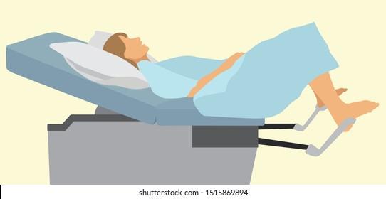 Woman having A Gynecological Examination