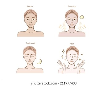 A woman illustration made skin treatment to whiten from tan. For artwork beauty or spa concept or etc.