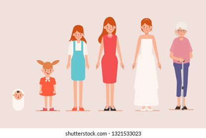 Woman infographic age grow up lifespan. Babe to childrend to young to married and then older. Animation cartoon for motion graphic.
