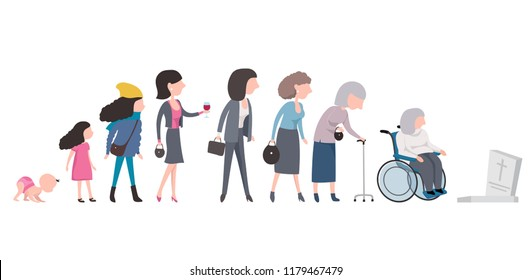 Woman life cycle from birth to death. Woman in different times of her life. Vector isolated illustration.