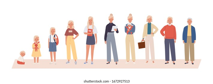 Woman life cycle flat vector illustration. Woman in different age. From child to old person. Teenager, adult and baby generation. Aging process.
