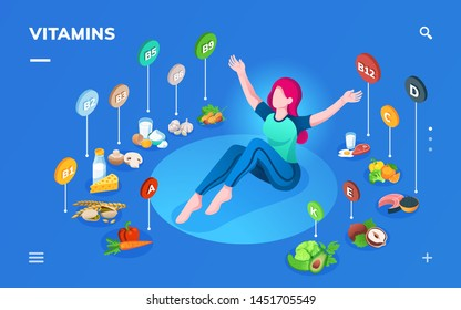 Woman and products for healthy nutrition. Food vitamins infographic for B1 - B12, A, C, D, E, K, vegetable, fruit products. Online catalog, handbook, reference screen for smartphone application