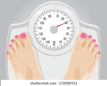 woman standing on a scale for weight loss