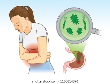 Woman suffering with abdominal pain symptom because bacterial in stomach. Concept Illustration about hygiene and health.