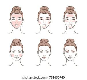 Woman take care about face. Steps how to apply make face make-up. Line style vector illustration.
