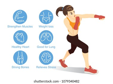 Woman tried a boxing workout with data and icon of benefits of cardio workout.