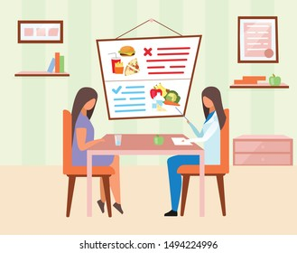 Woman visiting nutritionist flat vector illustration. Doctor explaining healthy and harmful food ingredients cartoon characters. Dietitian offering fresh vegetables, dairy product for daily meals