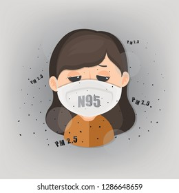 Woman is wearing n95 mask to protect outdoor air pollution. PM 2.5 in dust meter.