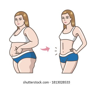 A woman who succeeded in losing weight. before and after.