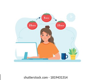 Woman working with computer using time management. Pomodoro technique concept