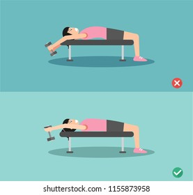 Woman wrong and right dumbbell pullover posture,vector illustration