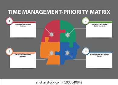 The woman's head silhouette of puzzle pieces showing time management priority matrix concept ready for your text.